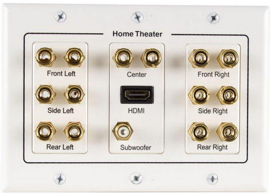 ETHEREAL CS-HDM71BPWP 7.1 Home Theater Wall Plate